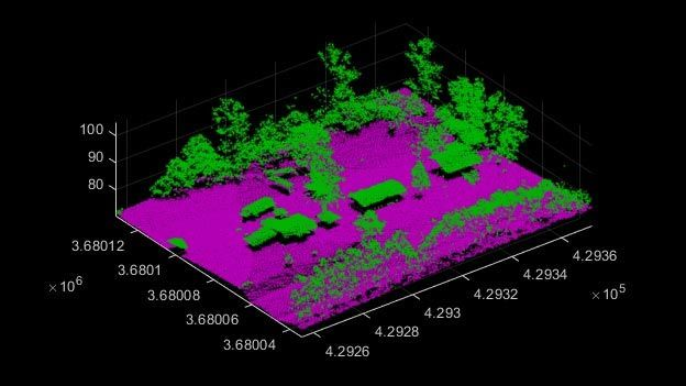 Aerial lidar point clouds segmented into ground and non-ground points.