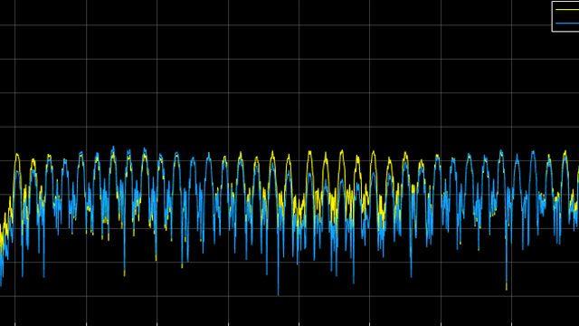 Simulación de canales de propagación.