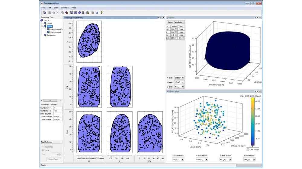 Uso de Boundary Editor para definir y visualizar la región de prueba factible y las condiciones de prueba asociadas.
