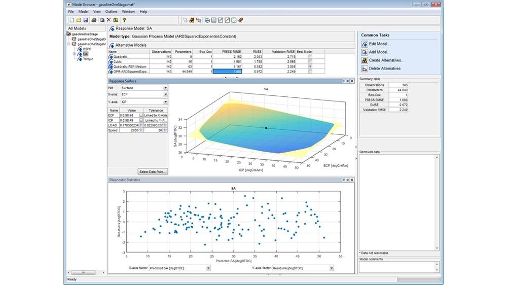 Uso de la app MBC Model Fitting para ajustar y evaluar diferentes tipos de modelos para un motor de encendido por chispa.