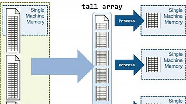 Analice conjuntos de big data en paralelo mediante arrays tallde MATLAB.