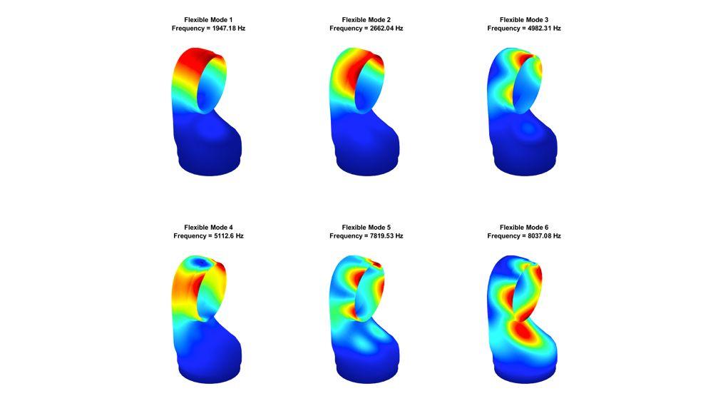 Primeras seis formas modales de un brazo robótico.