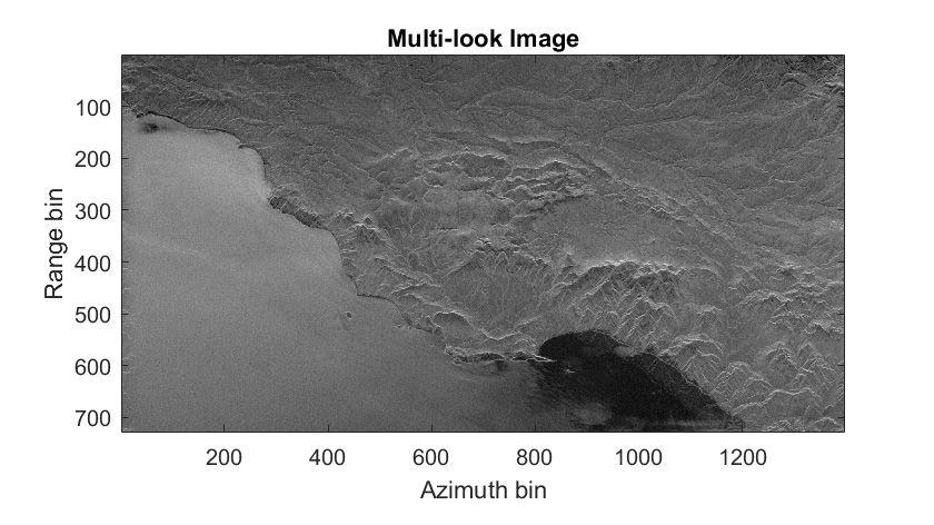 Satélite con radar apuntando hacia el suelo para generar una imagen con técnicas de SAR.