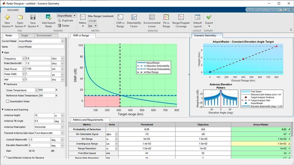 App Radar Designer con diseño activo, que muestra requisitos, gráfica de colores y gráficas de patrones.