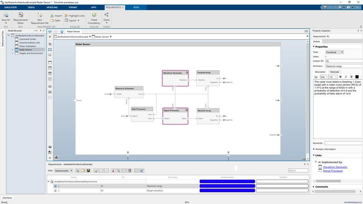 System Composer con diseño de radar y panel que muestra el estado de los requisitos.