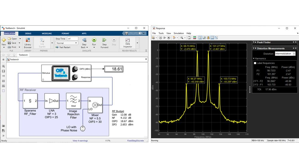 Banco de pruebas de medición de RF Blockset para mediciones OIP3.