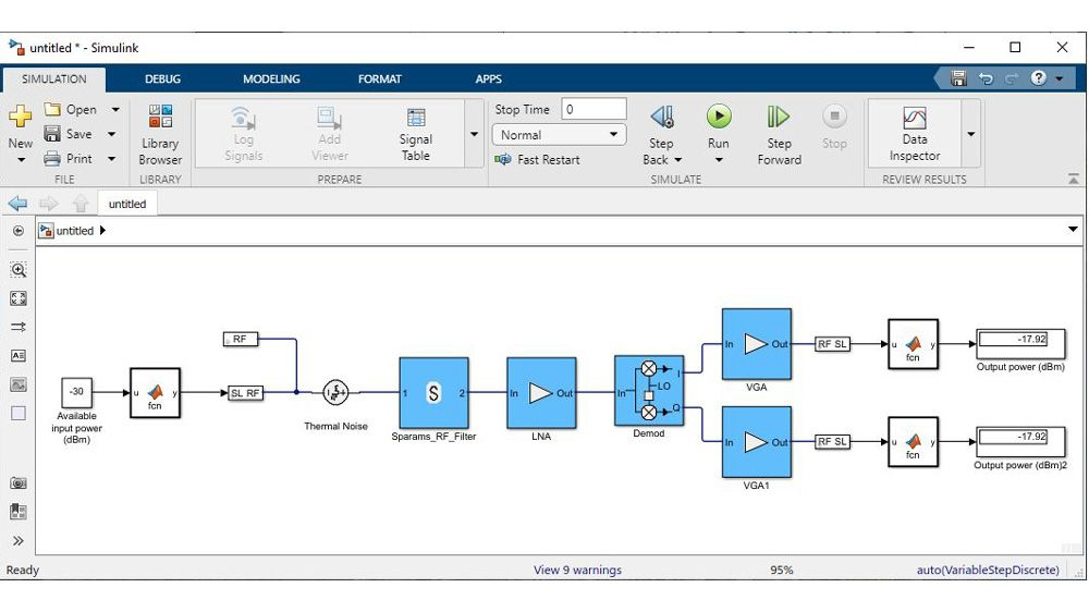 Modelo de envolvente de circuito generado automáticamente con la app RF Budget Analyzer.