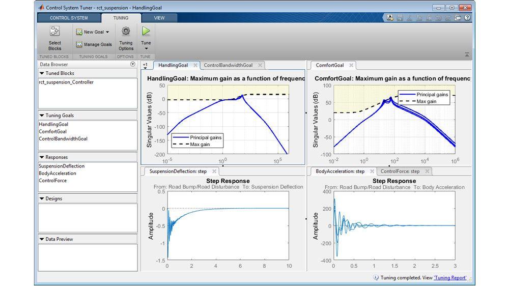 Control System Tuner con diversas variaciones de parámetros (respuesta ajustada).