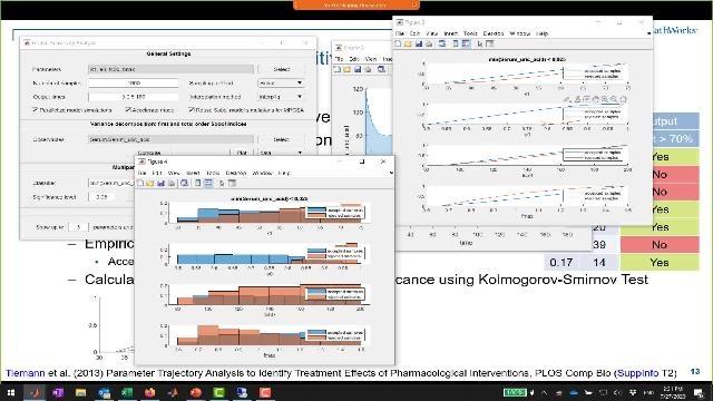 Obtenga información sobre la funcionalidad de análisis de sensibilidad global (GSA) en SimBiology. Aprenda a calcular los índices de Sobol y a realizar GSA multiparamétrico para explorar los parámetros de entrada que provocan la respuesta del modelo.