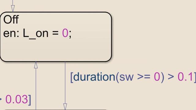 Exprese de forma más concisa la lógica de máquinas de estado con los operadores de duración y tiempo transcurrido en Stateflow.