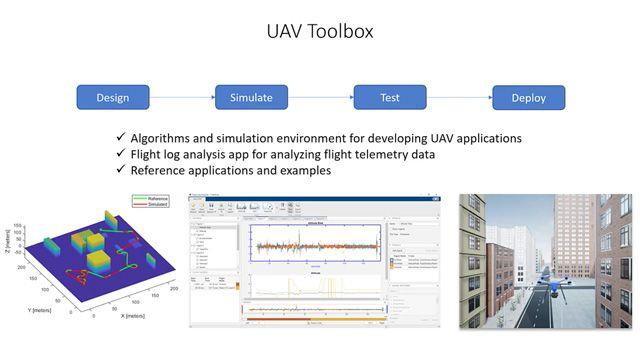 Diseñe, simule y despliegue aplicaciones VANT con UAV Toolbox.