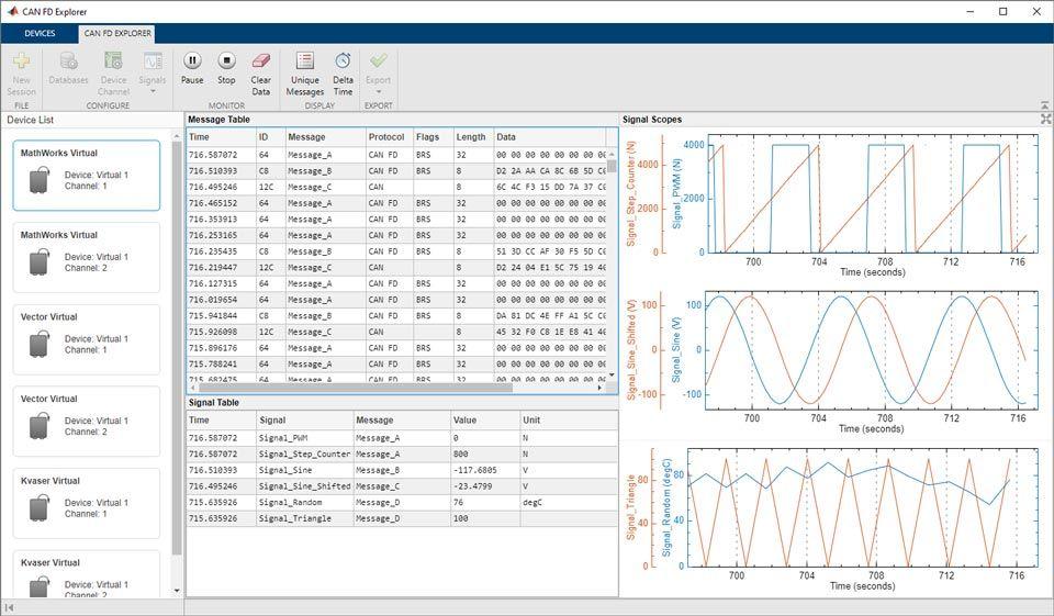 Tráfico del bus CAN en la red mostrado en tiempo real en la app Vehicle CAN Bus Monitor. La ventana muestra datos sin procesar; se puede configurar para que muestre datos descodificados cuando el canal CAN está asociado a un archivo de base de datos .dbc.