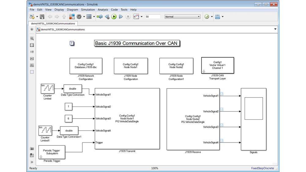 Modelo para el envío y la recepción de datos J1939 mediante los bloques J1939 Transmit y J1939 Receive. El modelo también utiliza los bloques J1939 Network Configuration, J1939 CAN Transport Layer Configuration y J1939 Node Configuration para configurar la comunicación.