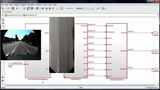 Conozca las técnicas de implementación de hardware utilizadas en el ejemplo de detección de carriles de Vision HDL Toolbox.