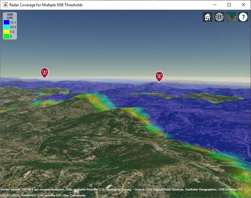Sistemas de radar