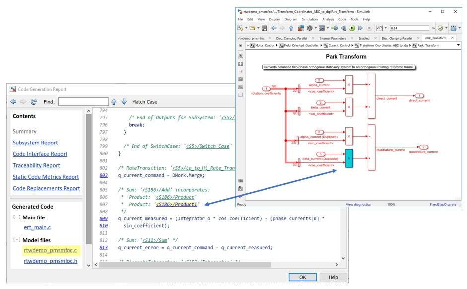 Implementación de diseños en controladores embebidos