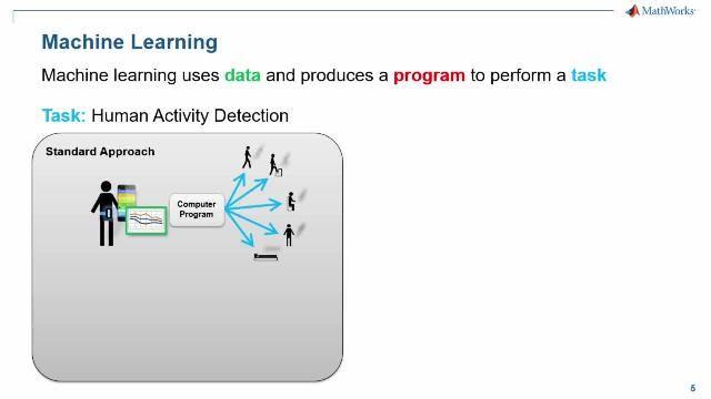Uso de MATLAB y machine learning para negociación algorítmica.