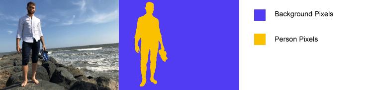 Segmentación semántica - Imagen y píxeles etiquetados