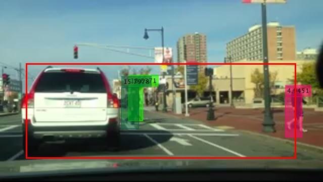Seguimiento de peatones desde un coche en movimiento