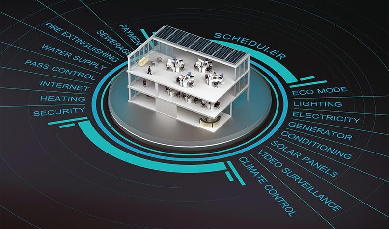 Sistemas de gestión de edificios