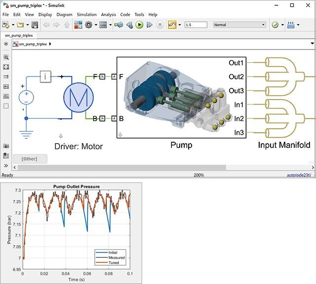 Creación de gemelos digitales basados en datos y basados en la física