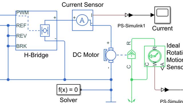 Tutorial: Modelo de un motor de CC