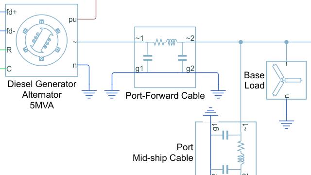 Ejemplo: Sistema de potencia de propulsión marítima completamente eléctrico