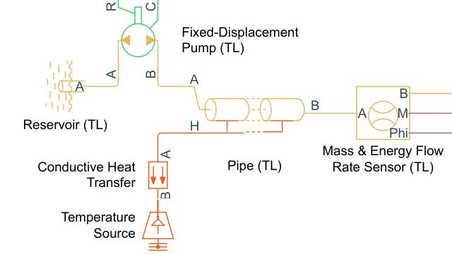 Tutorial: Modelado de una canalización de líquido térmico