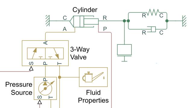 Tutorial: Modelado de un actuador hidráulico isotérmico