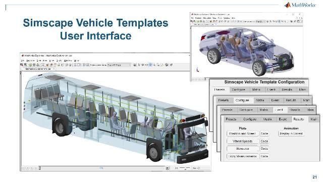 Aprenda a utilizar la app Simscape Vehicle Templates Configuration para configurar el vehículo y la maniobra que desea ejecutar.