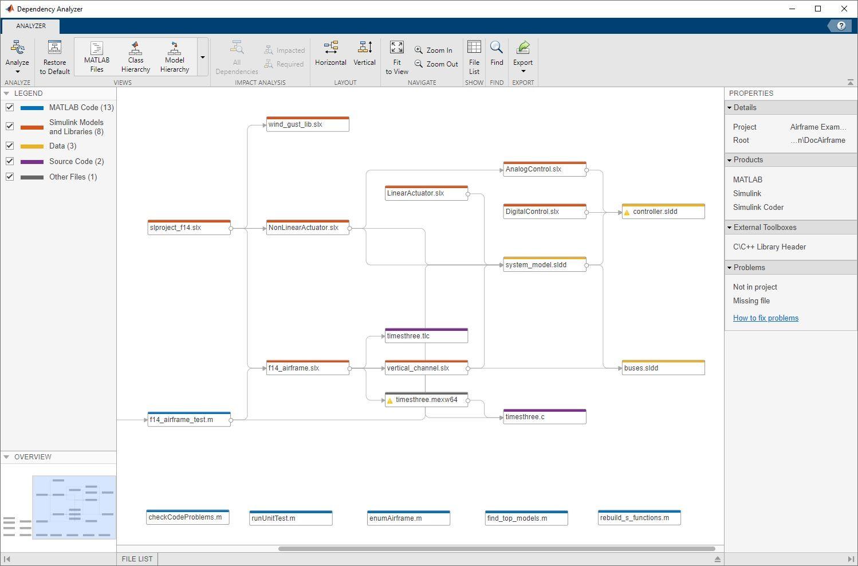 Análisis de dependencias y del impacto de los cambios en los archivos