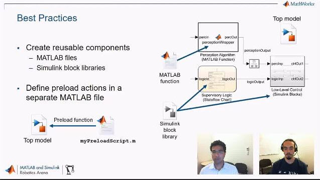 Únase a Sebastian Castro y Pulkit Kapur en su demostración sobre cómo Robotics System Toolbox puede ayudarlo a conectar Simulink y Robot Operating System (ROS).
