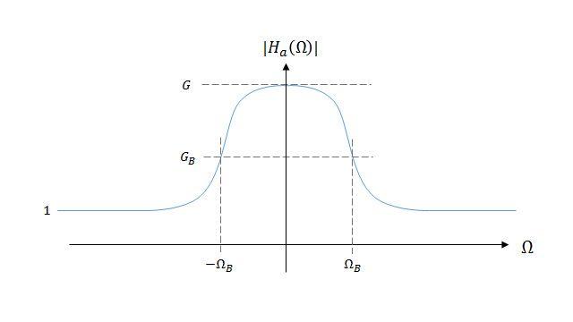 Diseño de ecualización con Audio Toolbox