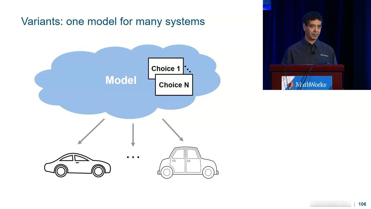 Este vídeo resume las prestaciones clave de Simulink para el diseño, la configuración y la administración de variantes.