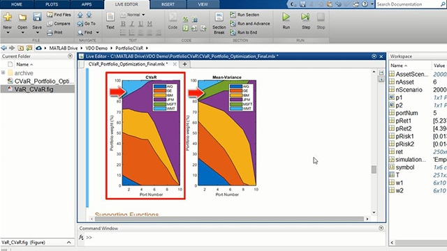 Conditional Value-at-Risk (CVaR) portfolio optimization aims to find the mix of investments that achieve the desired risk measure (CVaR) versus return tradeoff. In this example, you will learn how to use perform CVaR portfolio optimization based on e