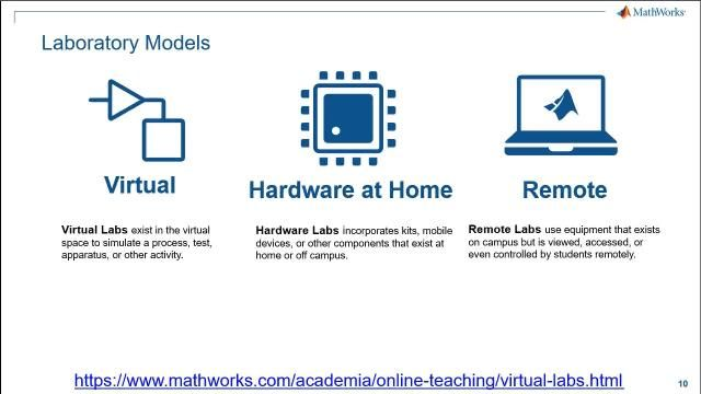 Watch a demonstration of virtual lab activities in engineering education that adapt existing instructional and development workflows in the laboratory to new online formats.