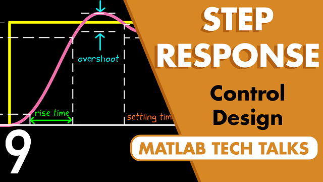 This video covers a few interesting things about the step response. We'll look at what a step response is and some of the ways it can be used to specify design requirements for closed loop control systems.