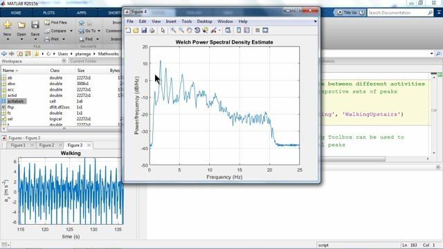Aprenda a combinar las técnicas de procesado de señal y aprendizaje automático basándose en modelos disponibles en MATLAB para el análisis de datos de series temporales y sistemas de procesado de sensores