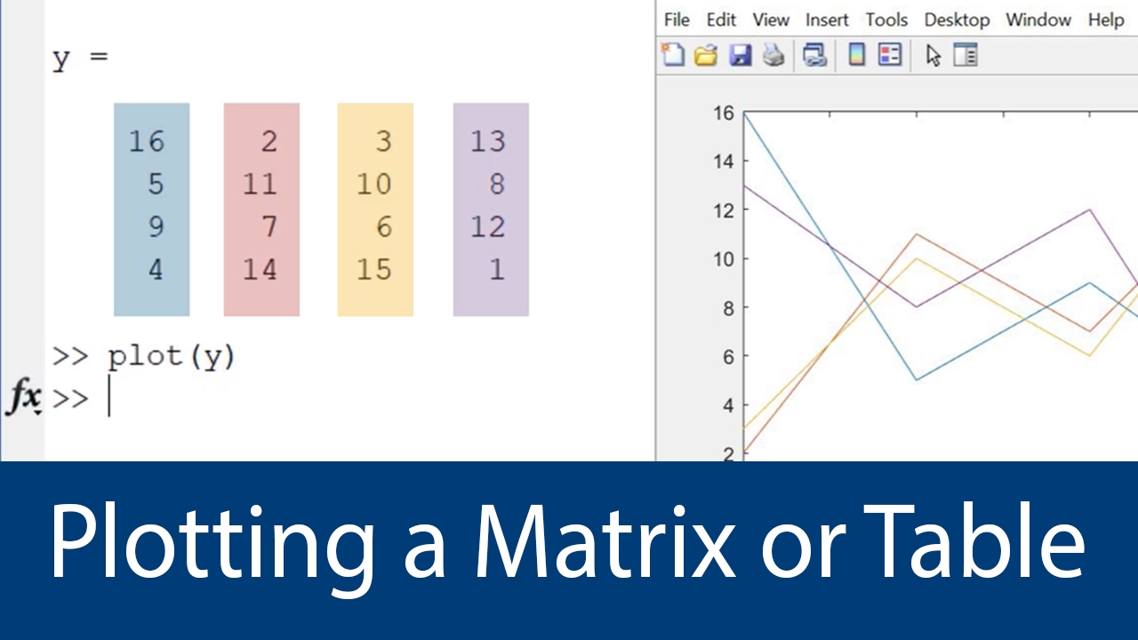 Learn how to plot data directly from a matrix or table in MATLAB.
