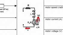 Design a speed controller for a DC motor using pulse-width modulation (PWM).