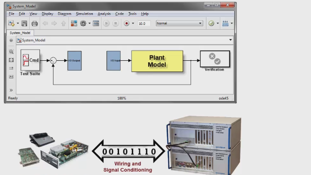 Production code generation (C/C++ or IEC 61131-3 ST) from controller model to real controller hardware (PLC/PAC). Also, real-time simulation of crane model on PC hardware using real I/O.