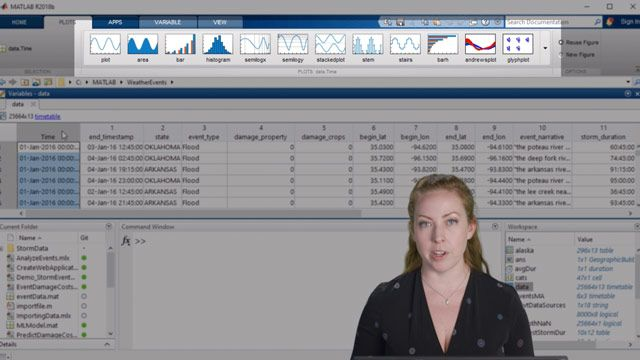 Use MATLAB to explore and visualize your data. You can visualize your data in different ways depending on your data type. This video walks through several common methods and visualizations.